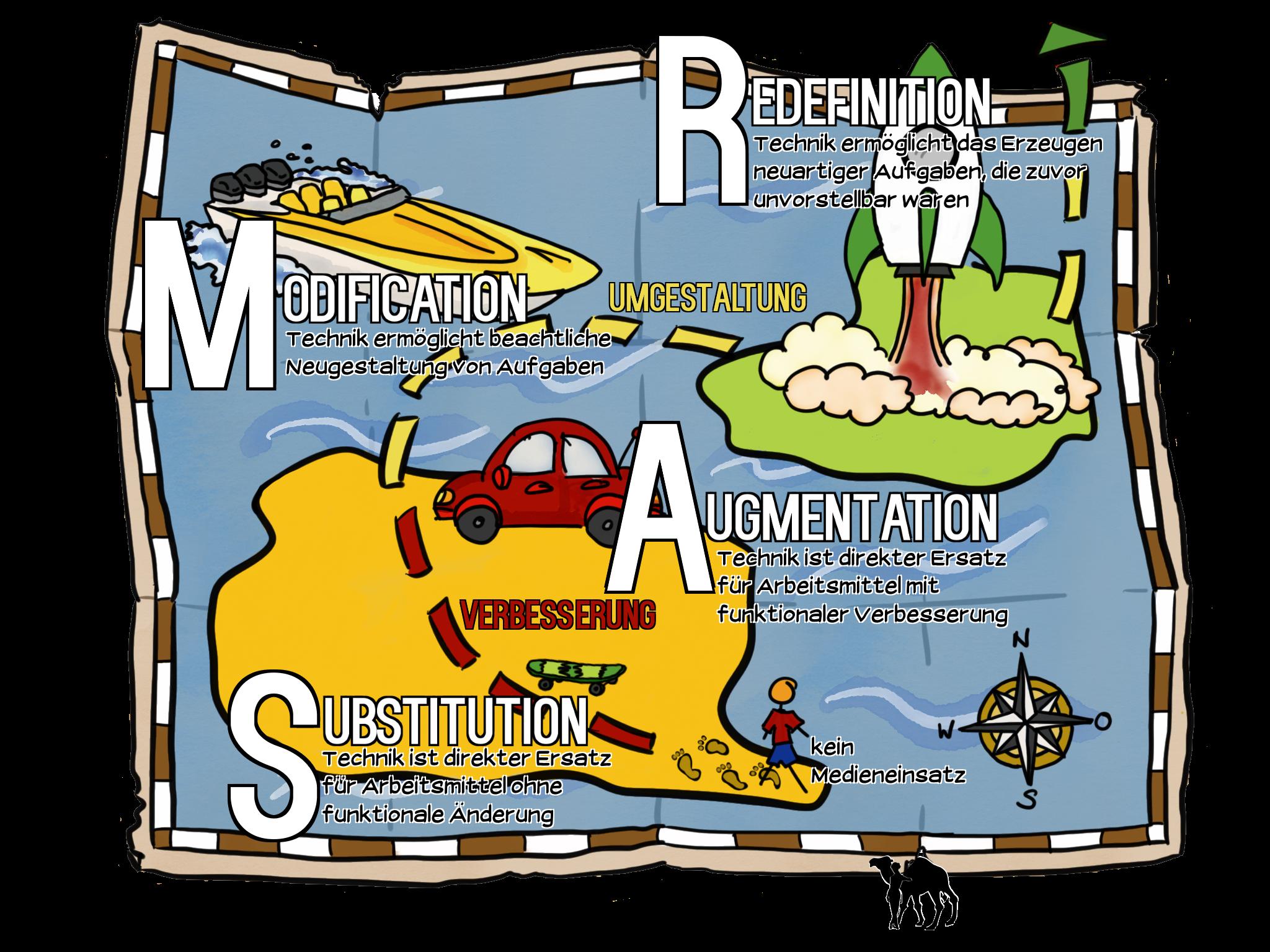 Eine Illustration des SAMR-Modells von Puentedura