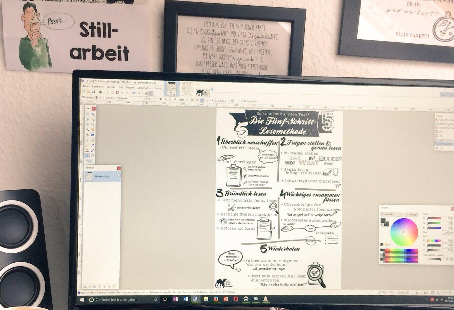 Die Fünf-Schritt-Lesemethode als Sketchnote-Arbeitsblatt