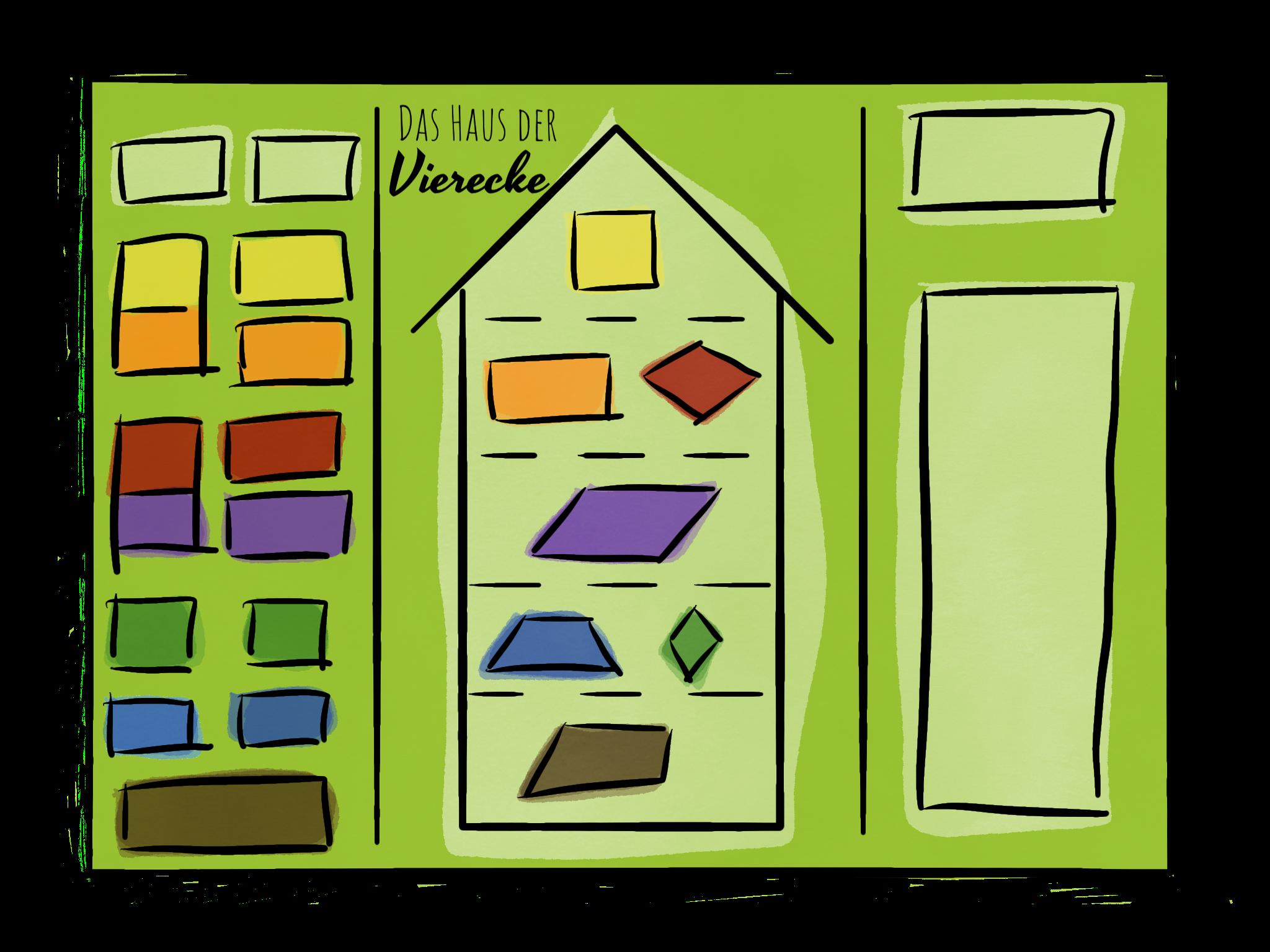 Ebene Figuren – Ein Geometrie-Lapbook
